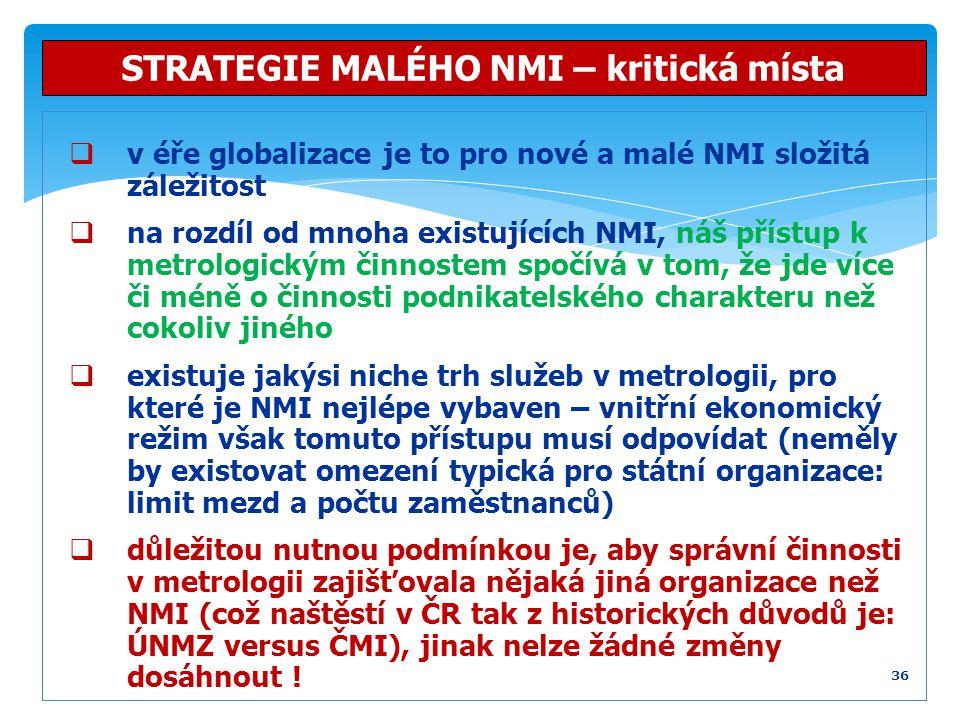  v éře globalizace je to pro nové a malé NMI složitá záležitost  na rozdíl od mnoha existujících NMI, náš přístup k metrologickým činnostem spočívá