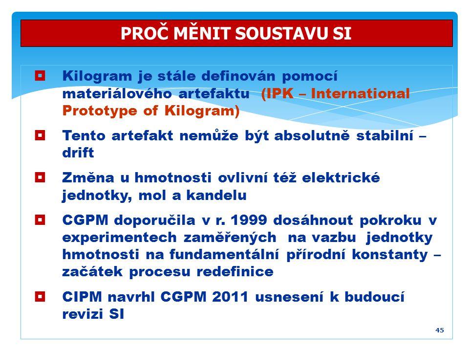  Kilogram je stále definován pomocí materiálového artefaktu (IPK – International Prototype of Kilogram)  Tento artefakt nemůže být absolutně stabiln