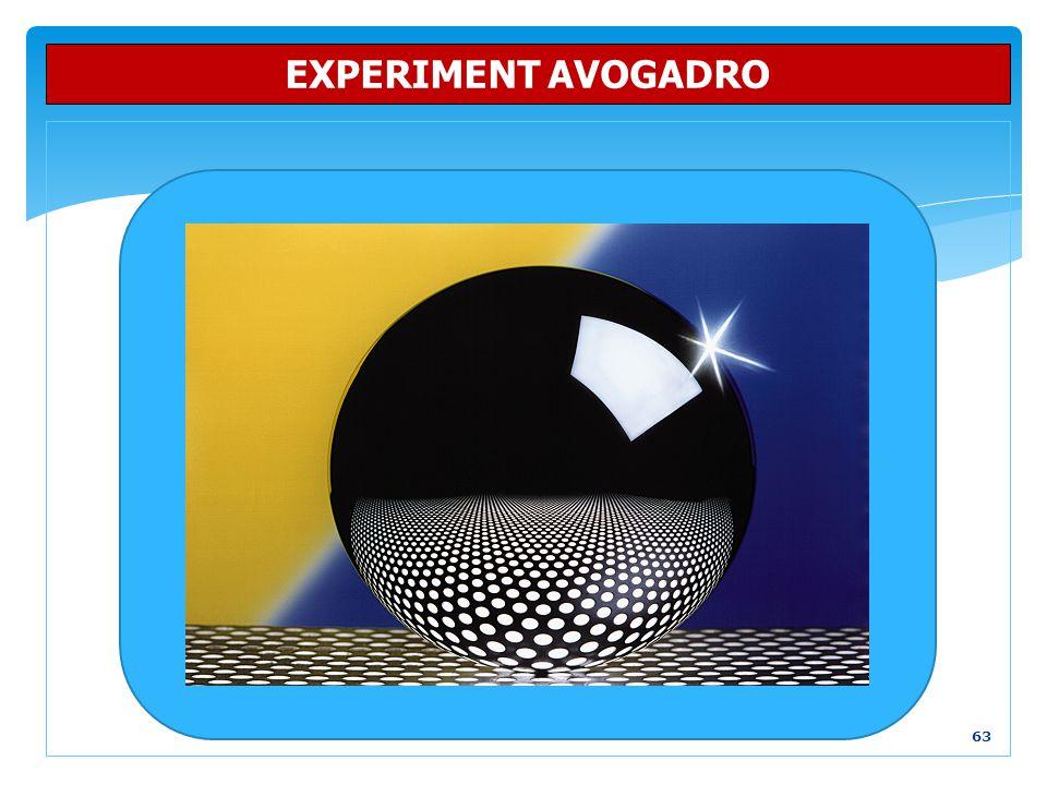 63 EXPERIMENT AVOGADRO