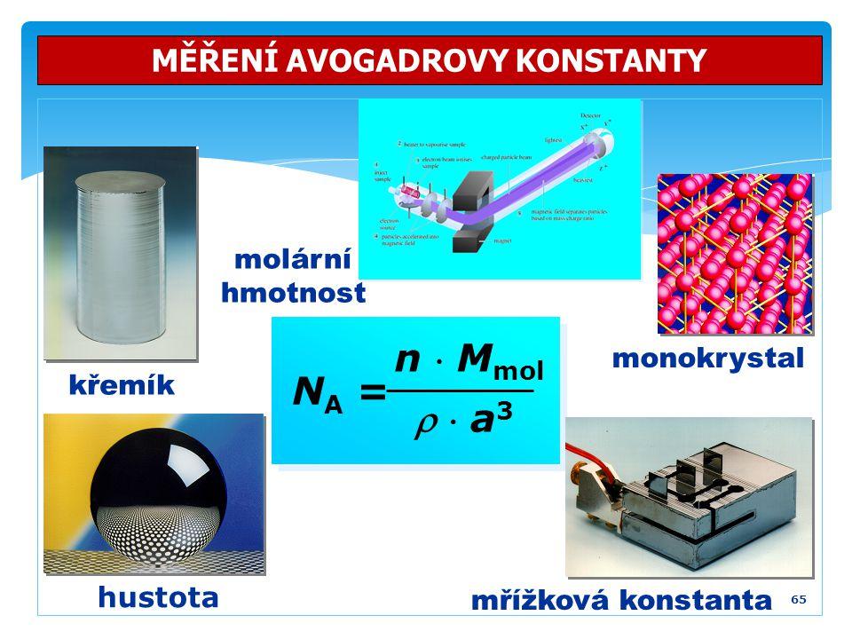 65 MĚŘENÍ AVOGADROVY KONSTANTY křemík N A = n  M mol   a3  a3 hustota mřížková konstanta molární hmotnost monokrystal