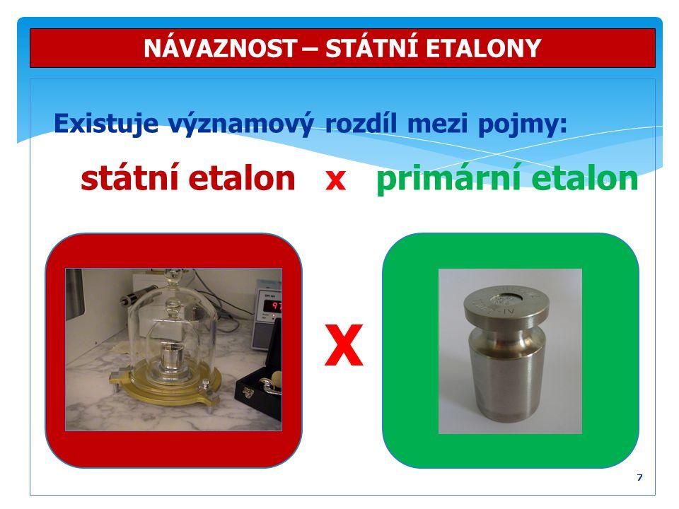 STÁTNÍ ETALON (VIM 6.3): Etalon stanovený rozhodnutím státu k tomu, aby v dané zemi sloužil jako základ pro přiřazování hodnot jiným etalonům předmětné veličiny.