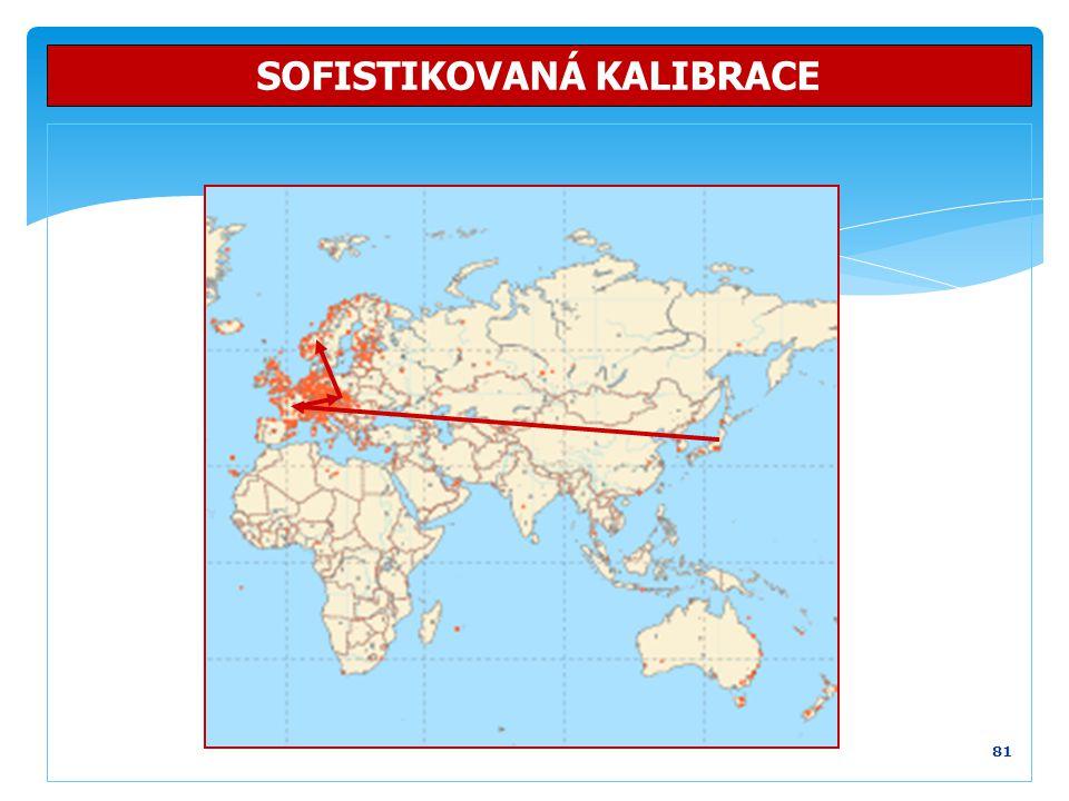 81 SOFISTIKOVANÁ KALIBRACE