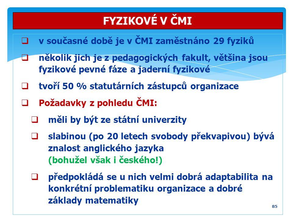 85 FYZIKOVÉ V ČMI  v současné době je v ČMI zaměstnáno 29 fyziků  několik jich je z pedagogických fakult, většina jsou fyzikové pevné fáze a jaderní