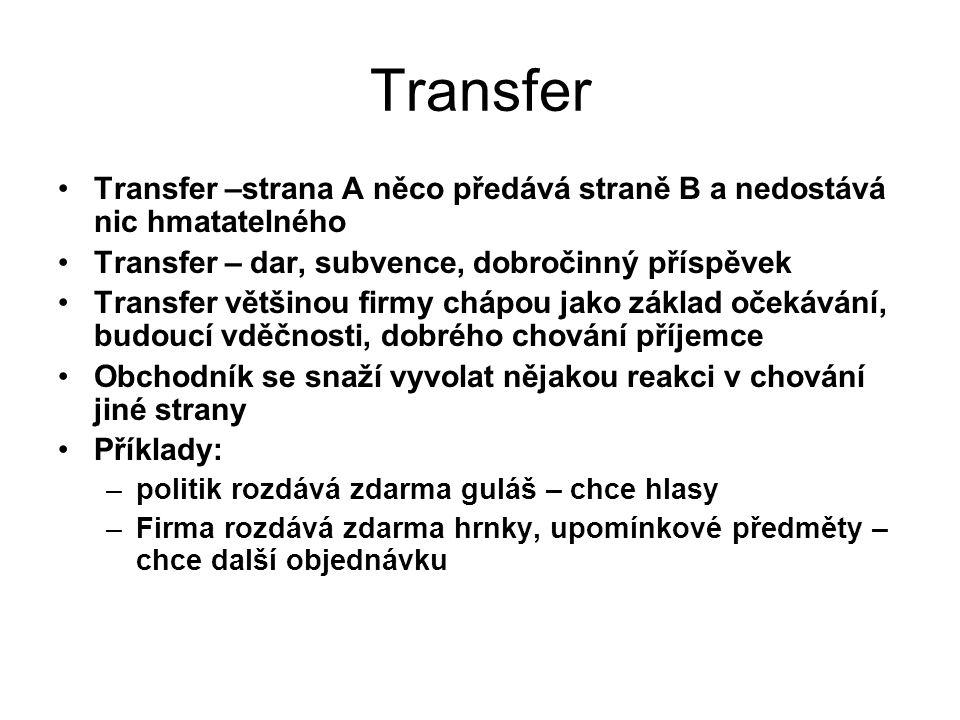 Transfer Transfer –strana A něco předává straně B a nedostává nic hmatatelného Transfer – dar, subvence, dobročinný příspěvek Transfer většinou firmy