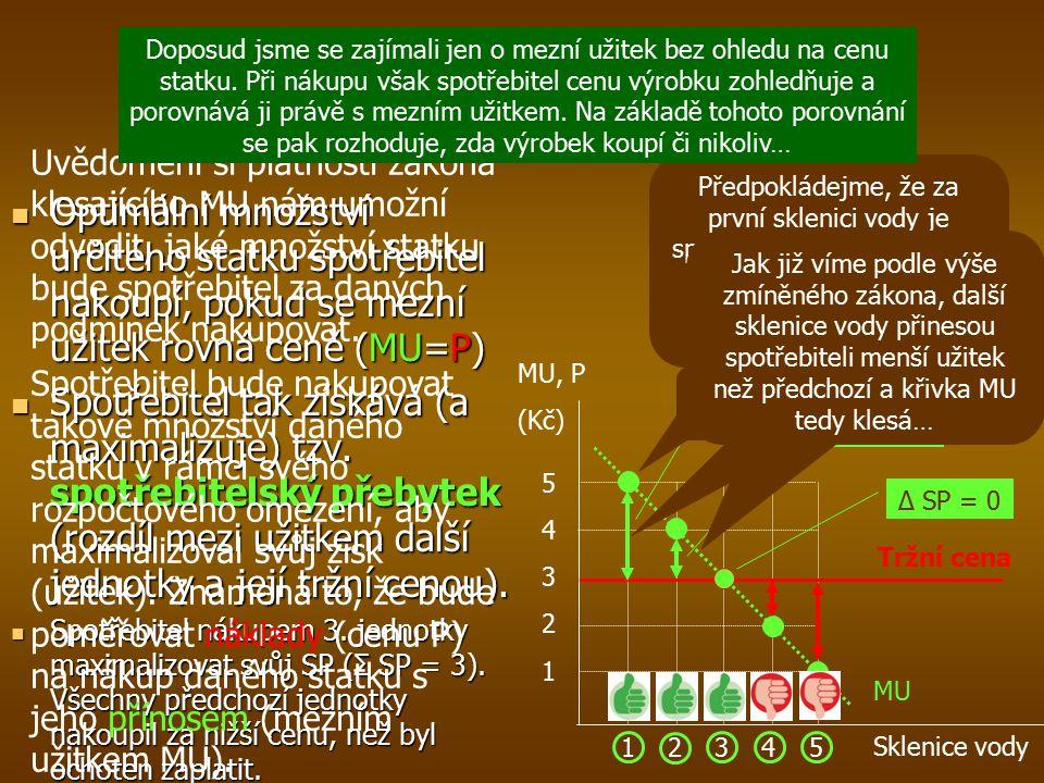 Optimální spotřeba jednoho statku Optimální množství určitého statku spotřebitel nakoupí, pokud se mezní užitek rovná ceně (MU=P) Optimální množství u