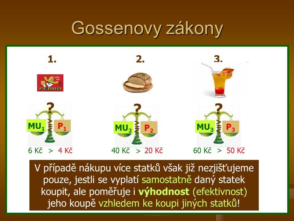Gossenovy zákony MU 1 MU 2 MU 3 P1P1 P2P2 P3P3 > = < ? ? ? > = < > = < <=><=> <=><=> ? ? 1.2. 3. 6 Kč 40 Kč60 Kč 4 Kč20 Kč 50 Kč 1,5 21,2 > > > V příp