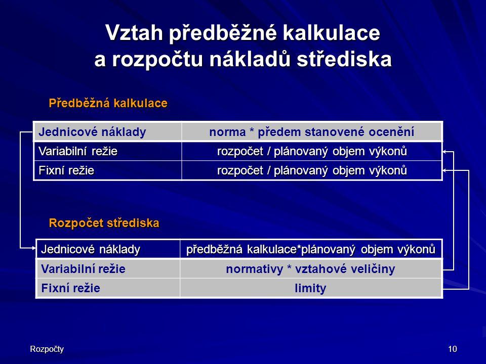 Rozpočty 10 Vztah předběžné kalkulace a rozpočtu nákladů střediska Předběžná kalkulace Jednicové nákladynorma * předem stanovené ocenění Variabilní re