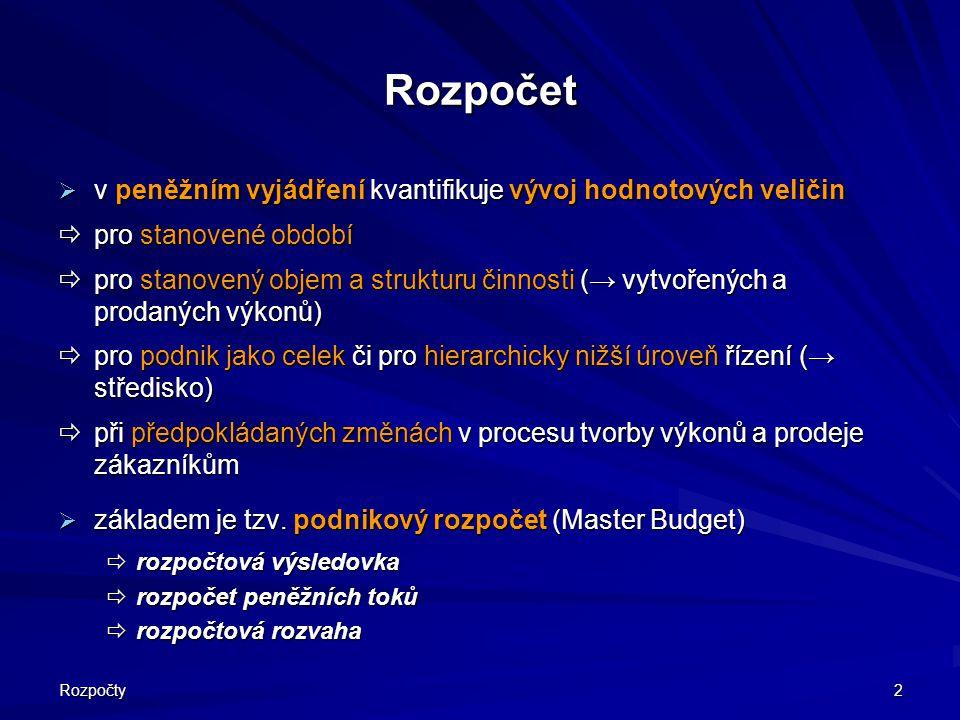 Rozpočty 2 Rozpočet  v peněžním vyjádření kvantifikuje vývoj hodnotových veličin  pro stanovené období  pro stanovený objem a strukturu činnosti (→