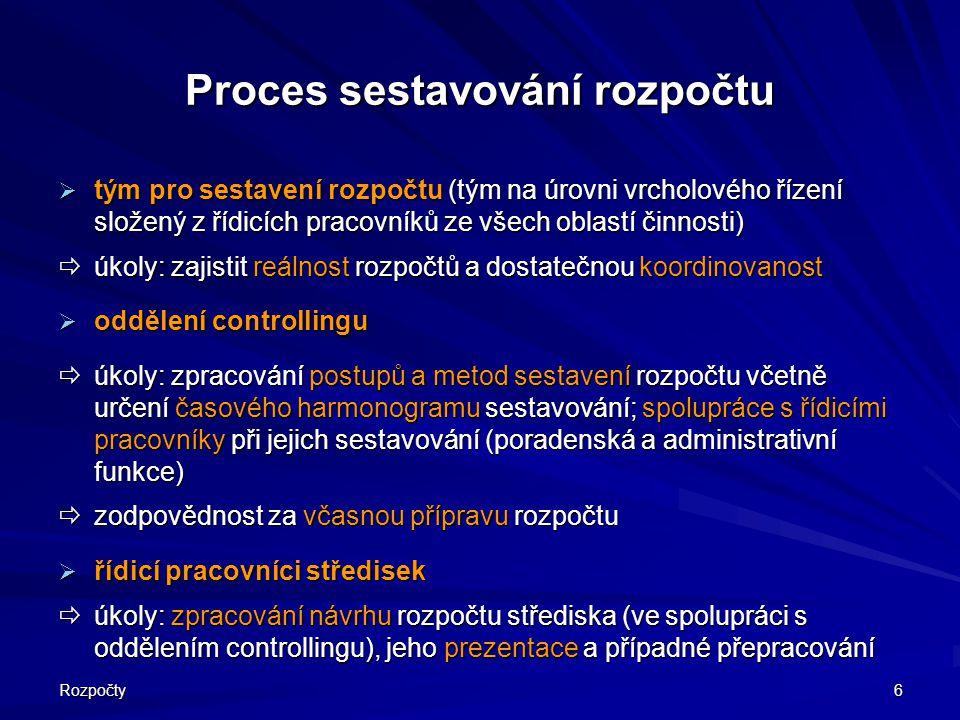 Rozpočty 6 Proces sestavování rozpočtu  tým pro sestavení rozpočtu (tým na úrovni vrcholového řízení složený z řídicích pracovníků ze všech oblastí č