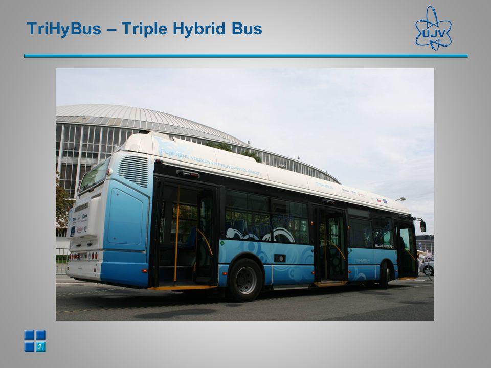 TriHyBus – Triple Hybrid Bus 2