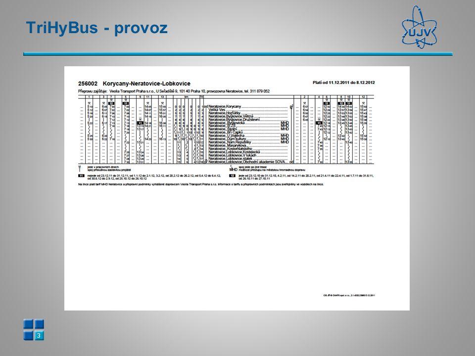 TriHyBus - provoz 3