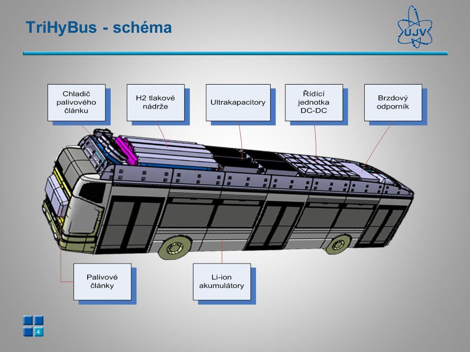 TriHyBus - schéma 4