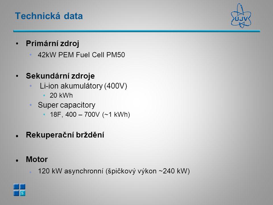Technická data Primární zdroj 42kW PEM Fuel Cell PM50 Sekundární zdroje Li-ion akumulátory (400V) 20 kWh Super capacitory 18F, 400 – 700V (~1 kWh) Rek