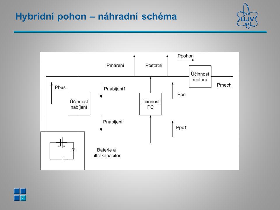 Hybridní pohon – náhradní schéma 7