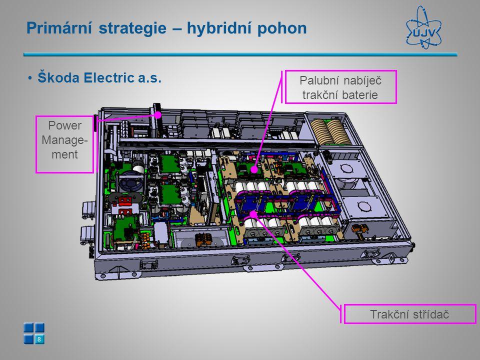 Primární strategie – hybridní pohon Škoda Electric a.s. 8 Power Manage- ment Palubní nabíječ trakční baterie Trakční střídač