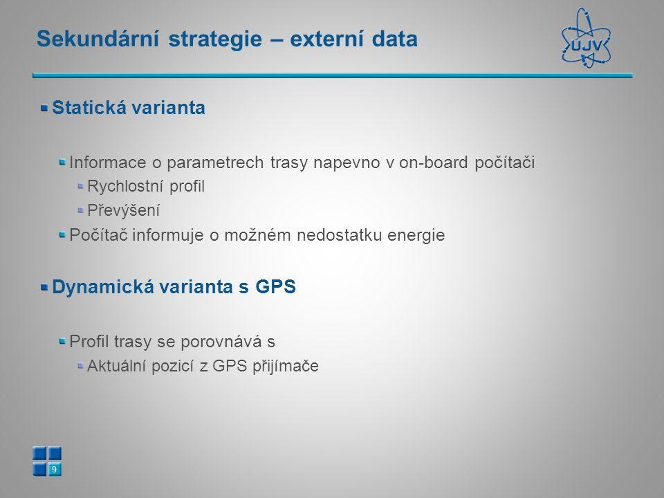 Sekundární strategie – externí data Statická varianta Informace o parametrech trasy napevno v on-board počítači Rychlostní profil Převýšení Počítač in
