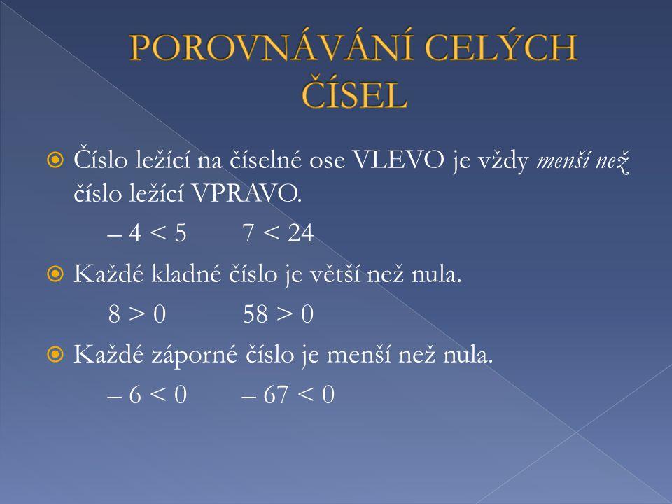  Číslo ležící na číselné ose VLEVO je vždy menší než číslo ležící VPRAVO. – 4 < 57 < 24  Každé kladné číslo je větší než nula. 8 > 058 > 0  Každé z