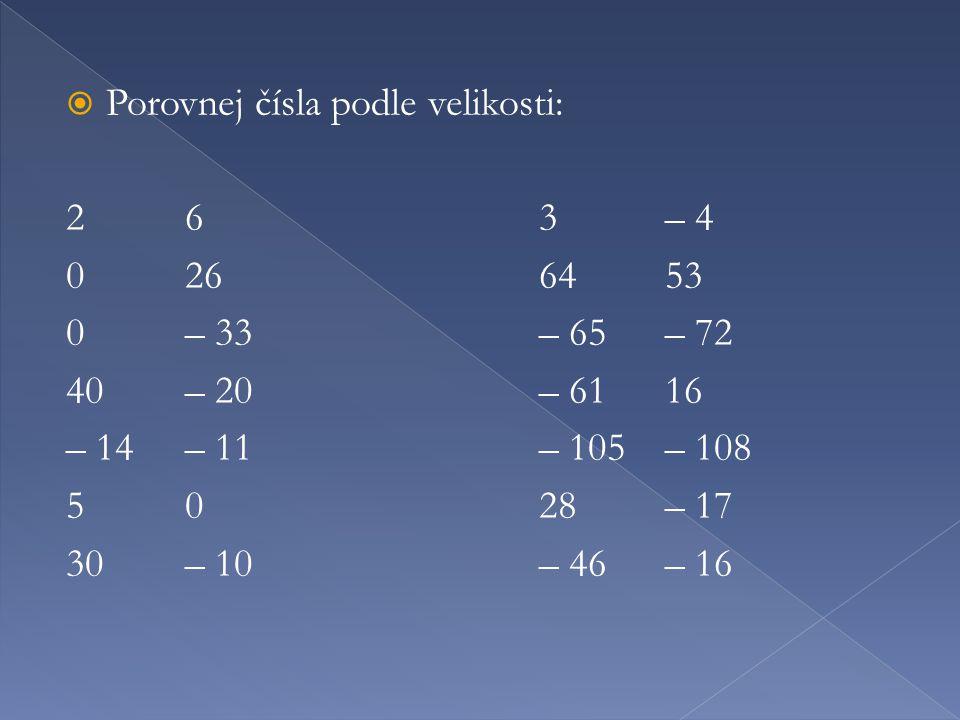 Porovnej čísla podle velikosti: 2 63 – 4 0 2664 53 0 – 33– 65 – 72 40 – 20– 61 16 – 14 – 11– 105 – 108 5 028 – 17 30 – 10– 46 – 16