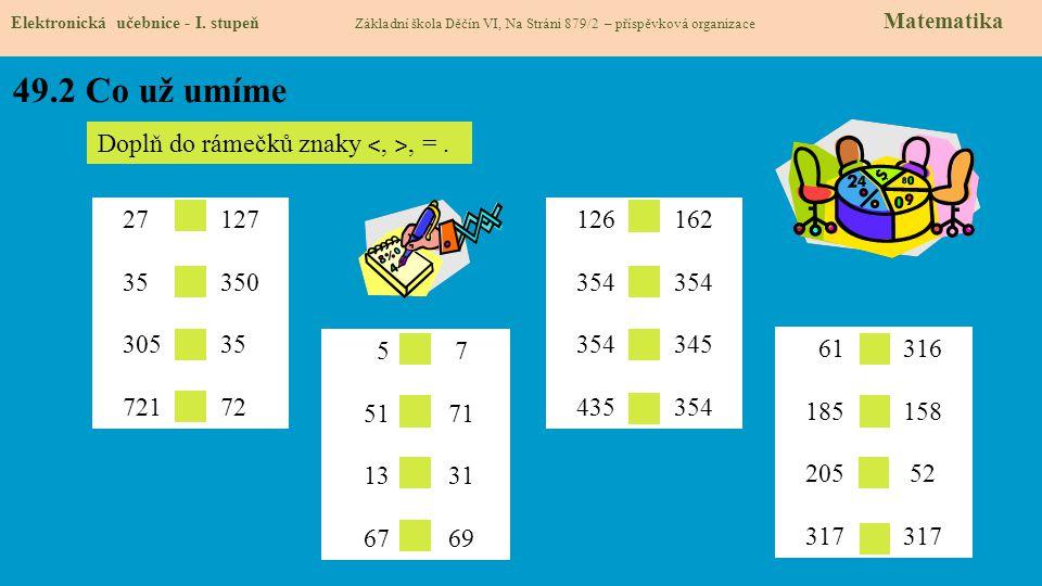 49.2 Co už umíme Elektronická učebnice - I. stupeň Základní škola Děčín VI, Na Stráni 879/2 – příspěvková organizace Matematika Doplň do rámečků znaky