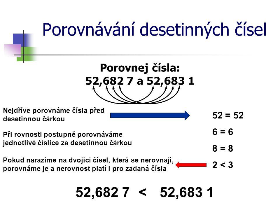 Porovnávání desetinných čísel Porovnej čísla: 52,682 7 a 52,683 1 Nejdříve porovnáme čísla před desetinnou čárkou 52 = 52 Při rovnosti postupně porovn