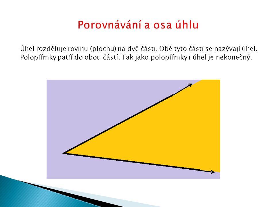 Úhel rozděluje rovinu (plochu) na dvě části. Obě tyto části se nazývají úhel. Polopřímky patří do obou částí. Tak jako polopřímky i úhel je nekonečný.