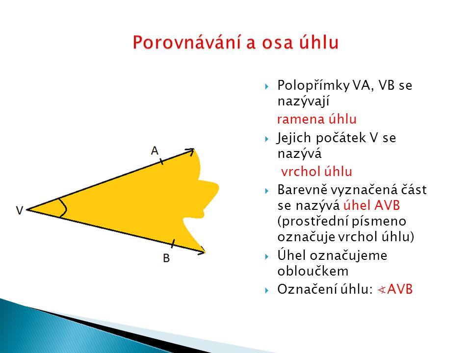  Polopřímky VA, VB se nazývají ramena úhlu  Jejich počátek V se nazývá vrchol úhlu  Barevně vyznačená část se nazývá úhel AVB (prostřední písmeno označuje vrchol úhlu)  Úhel označujeme obloučkem  Označení úhlu: ∢AVB