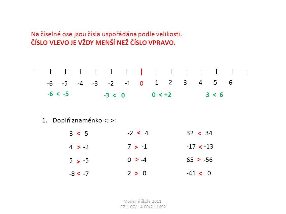 Moderní škola 2011, CZ.1.07/1.4.00/21.1692 Na číselné ose jsou čísla uspořádána podle velikosti. ČÍSLO VLEVO JE VŽDY MENŠÍ NEŽ ČÍSLO VPRAVO. -2-3-4-5-