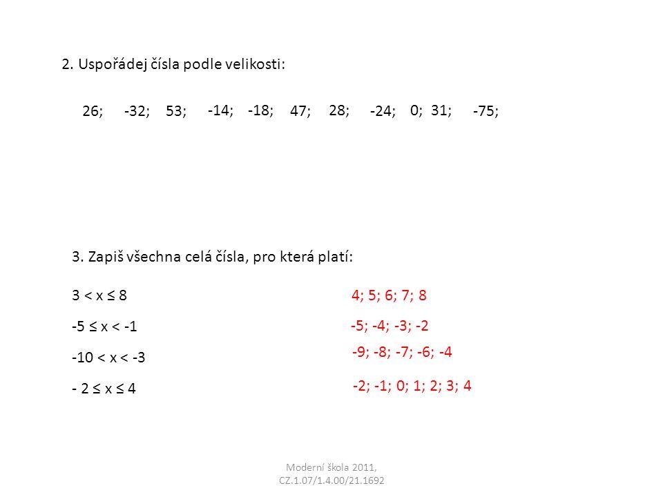 Moderní škola 2011, CZ.1.07/1.4.00/21.1692 2. Uspořádej čísla podle velikosti: 26; -32; 53; -14;-18; 47; 28; -24; 0; 31; -75; 3. Zapiš všechna celá čí