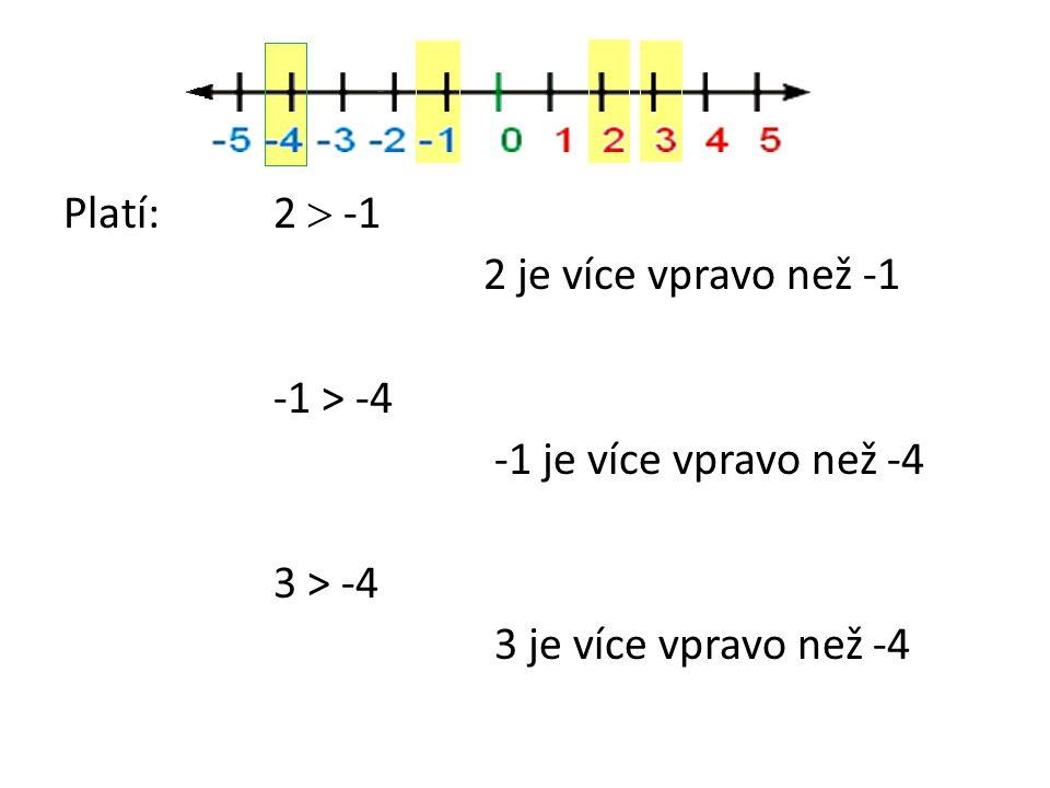 Platí:2  -1 2 je více vpravo než -1 -1 > -4 -1 je více vpravo než -4 3 > -4 3 je více vpravo než -4