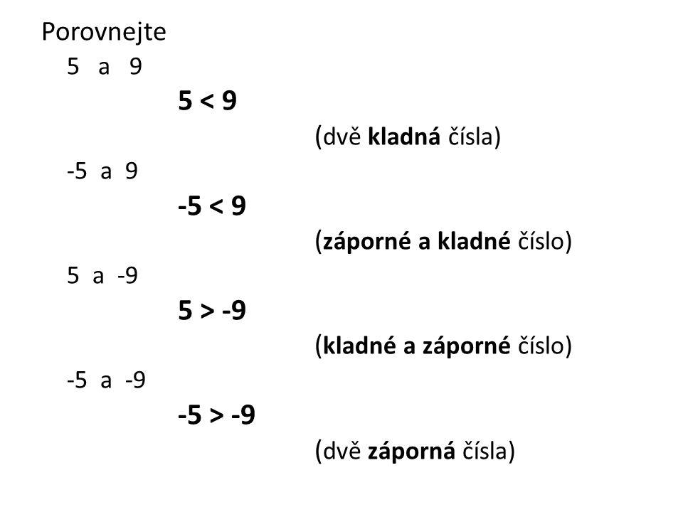 Porovnejte 5 a 9 5 < 9 ( dvě kladná čísla) -5 a 9 -5 < 9 ( záporné a kladné číslo) 5 a -9 5 > -9 ( kladné a záporné číslo) -5 a -9 -5 > -9 ( dvě zápor