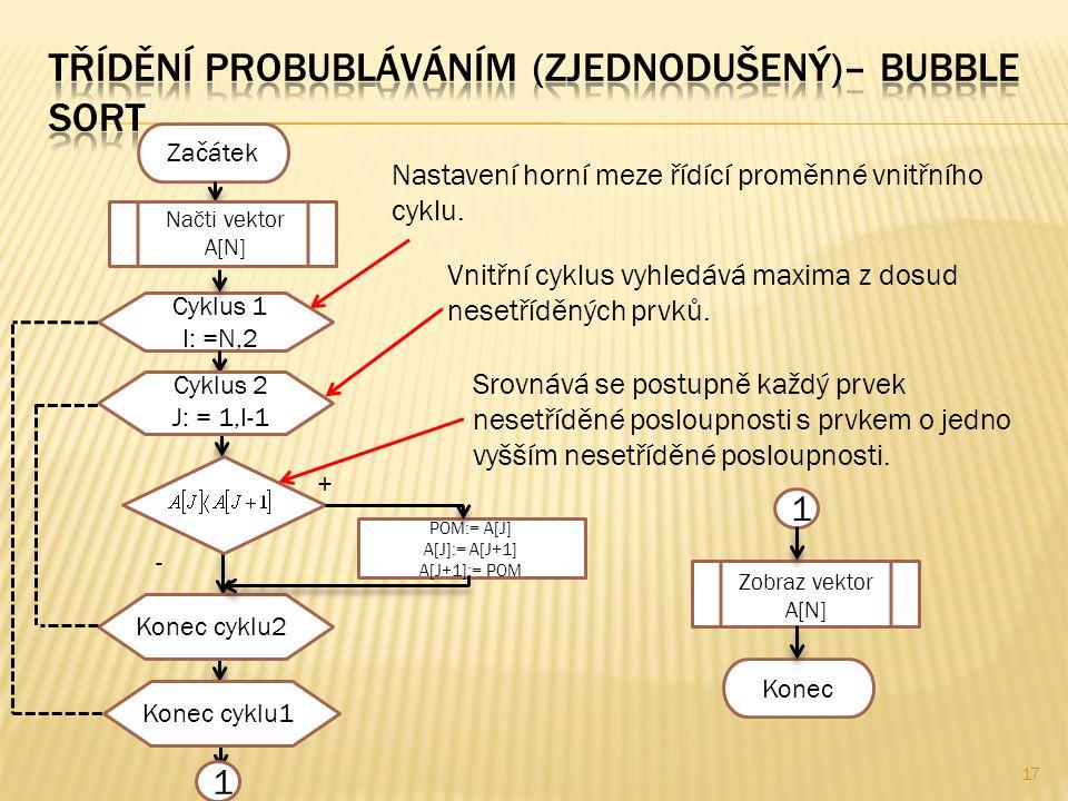 17 Začátek Nastavení horní meze řídící proměnné vnitřního cyklu.
