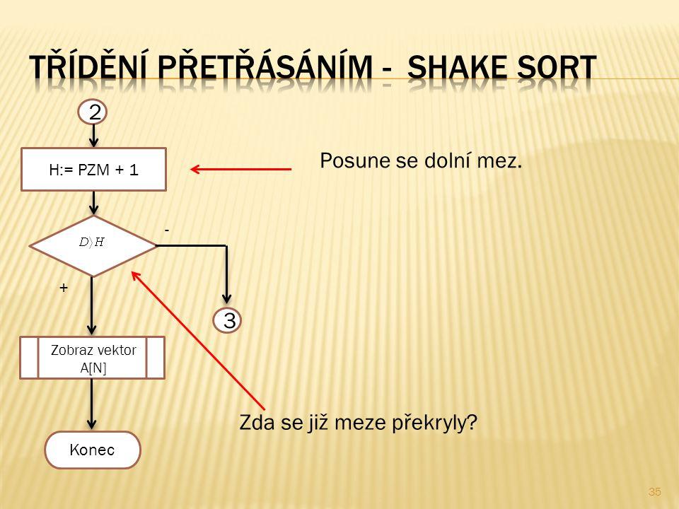 35 2 H:= PZM + 1 + - 3 Zobraz vektor A[N] Konec Posune se dolní mez. Zda se již meze překryly?
