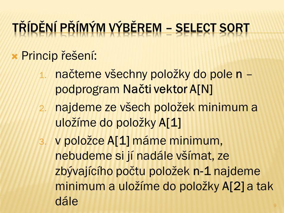  Princip řešení: 1. načteme všechny položky do pole n – podprogram Načti vektor A[N] 2. najdeme ze všech položek minimum a uložíme do položky A[1] 3.