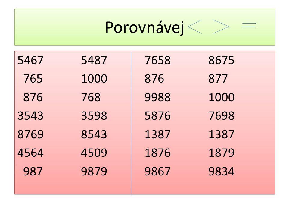 Numerace do 10 000 5 000 + 2 000 = 2 000 + 6 000 = 4 000 + 1 000 = 5 000 + 2 000 = 3 500 + 3 200 = 5 100 + 2 200 = 4 400 + 2 600 = 5 000 + 2 000 = 2 000 + 6 000 = 4 000 + 1 000 = 5 000 + 2 000 = 3 500 + 3 200 = 5 100 + 2 200 = 4 400 + 2 600 =