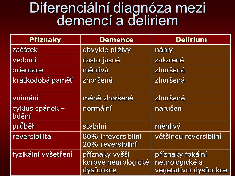Diferenciální diagnóza mezi demencí a deliriem PříznakyDemenceDelirium začátek obvykle plíživý náhlý vědomí často jasné zakalené orientaceměnlivázhorš