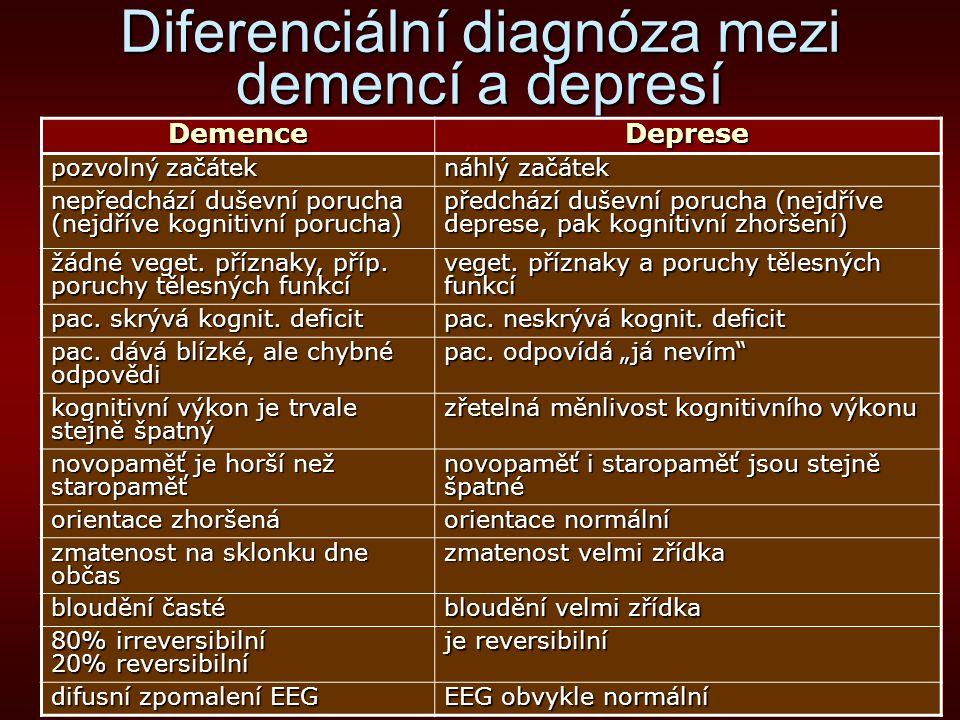 Diferenciální diagnóza mezi demencí a depresí DemenceDeprese pozvolný začátek náhlý začátek nepředchází duševní porucha (nejdříve kognitivní porucha)