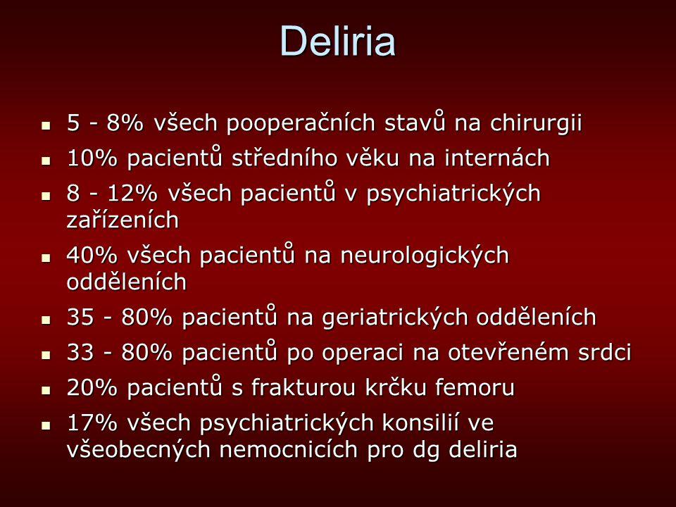 Deliria 5 - 8% všech pooperačních stavů na chirurgii 5 - 8% všech pooperačních stavů na chirurgii 10% pacientů středního věku na internách 10% pacient