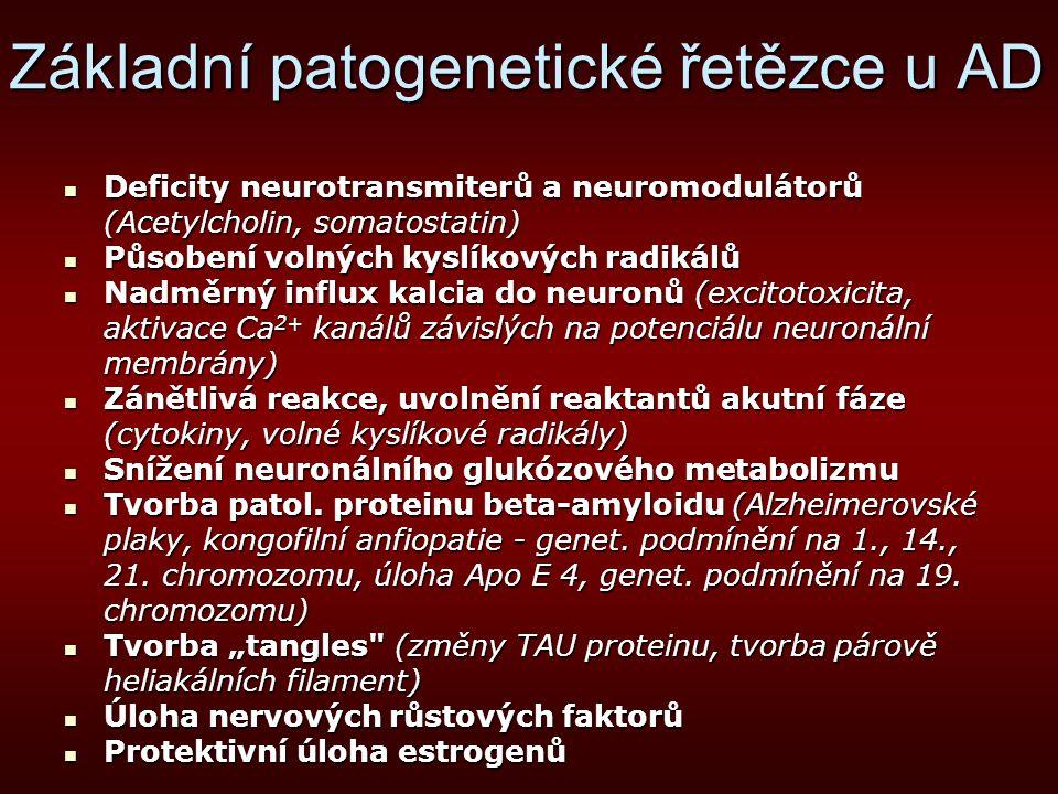 Základní patogenetické řetězce u AD Deficity neurotransmiterů a neuromodulátorů (Acetylcholin, somatostatin) Deficity neurotransmiterů a neuromoduláto