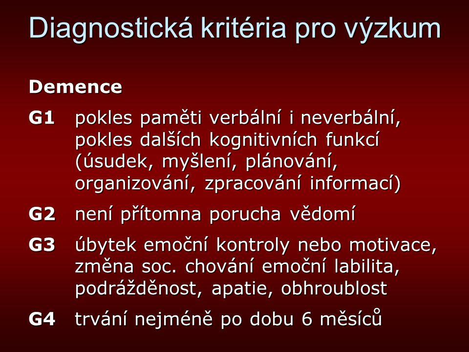 Diagnostická kritéria pro výzkum Demence G1pokles paměti verbální i neverbální, pokles dalších kognitivních funkcí (úsudek, myšlení, plánování, organi