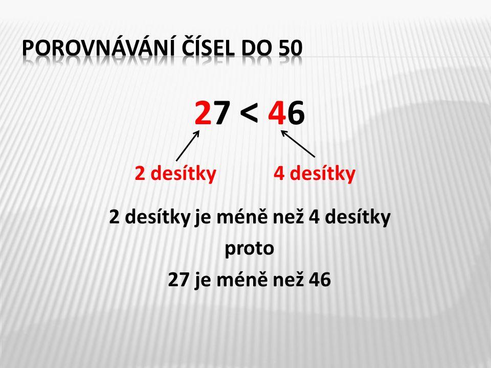 27 < 46 2 desítky je méně než 4 desítky proto 27 je méně než 46 2 desítky4 desítky