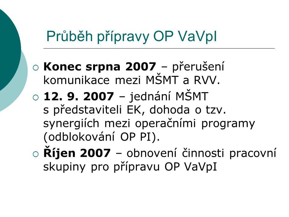 Průběh přípravy OP VaVpI  Konec srpna 2007 – přerušení komunikace mezi MŠMT a RVV.