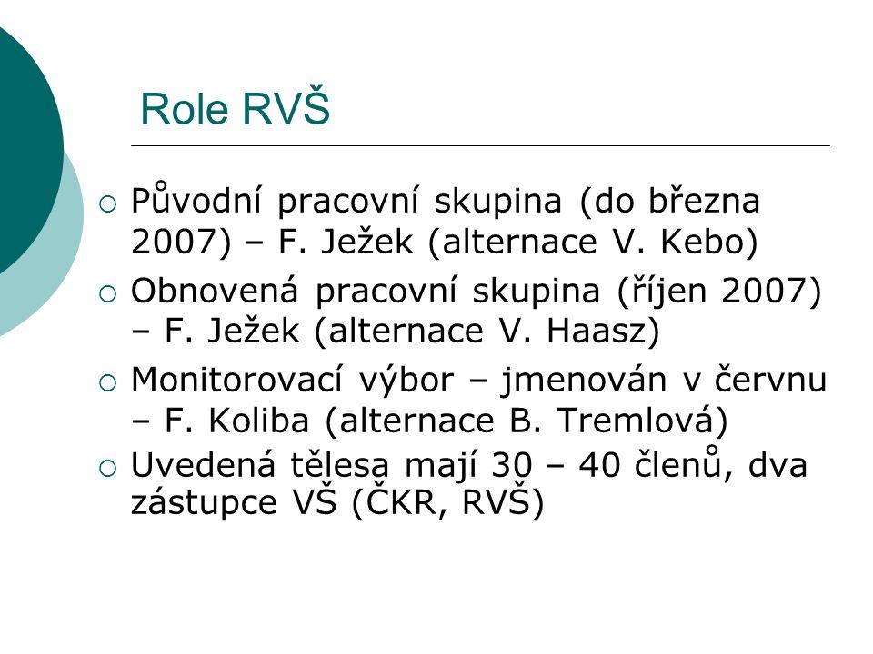 Role RVŠ  Původní pracovní skupina (do března 2007) – F.