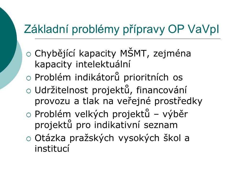 Základní problémy přípravy OP VaVpI  Chybějící kapacity MŠMT, zejména kapacity intelektuální  Problém indikátorů prioritních os  Udržitelnost projektů, financování provozu a tlak na veřejné prostředky  Problém velkých projektů – výběr projektů pro indikativní seznam  Otázka pražských vysokých škol a institucí
