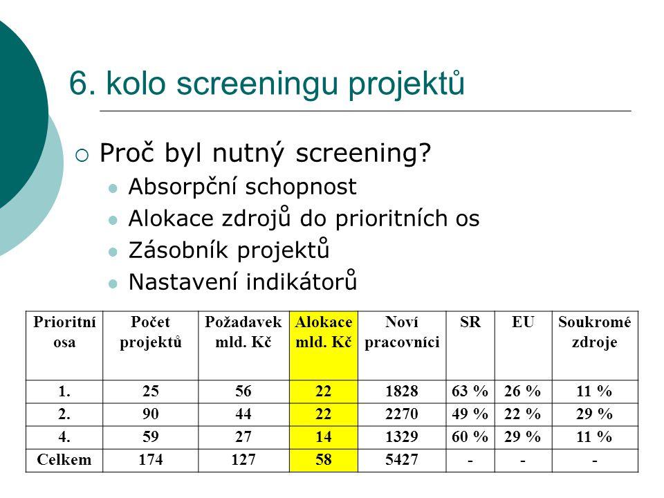 6.kolo screeningu projektů  Proč byl nutný screening.