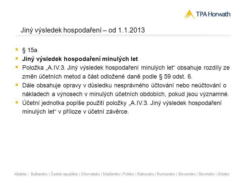 Albánie | Bulharsko | Česká republika | Chorvatsko | Maďarsko | Polsko | Rakousko | Rumunsko | Slovensko | Slovinsko | Srbsko Oprava chyb v účetnictví  Příklad  Společnost uzavřela své účetnictví za rok 2013 v březnu 2014.