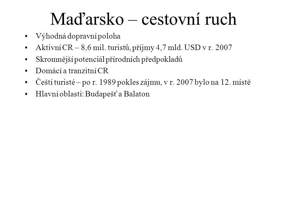Maďarsko – cestovní ruch Výhodná dopravní poloha Aktivní CR – 8,6 mil. turistů, příjmy 4,7 mld. USD v r. 2007 Skromnější potenciál přírodních předpokl