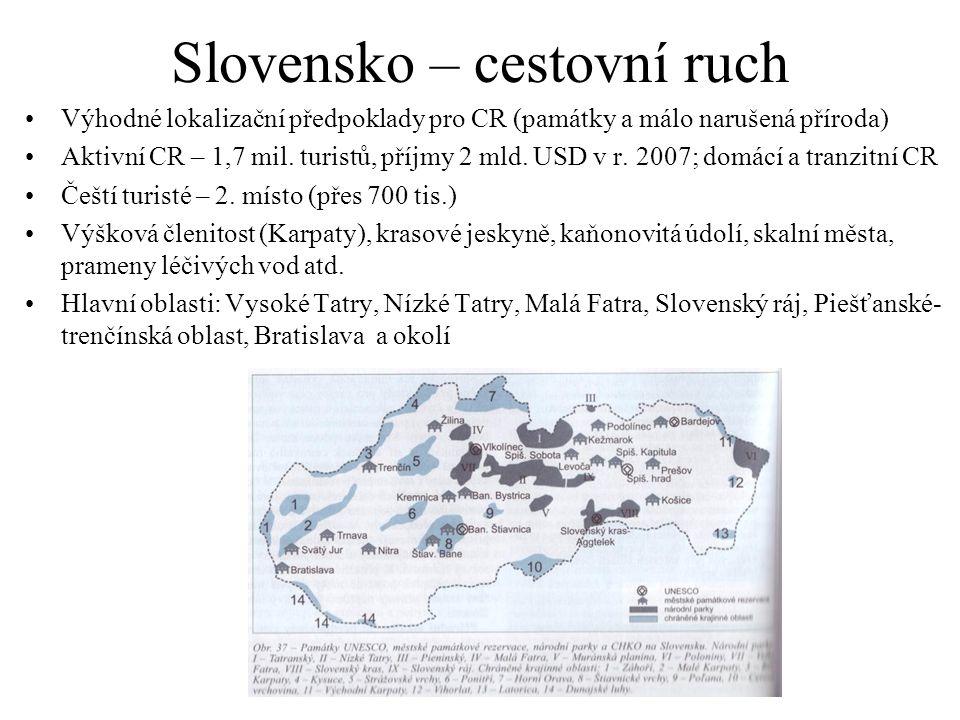 Slovensko – cestovní ruch Výhodné lokalizační předpoklady pro CR (památky a málo narušená příroda) Aktivní CR – 1,7 mil. turistů, příjmy 2 mld. USD v