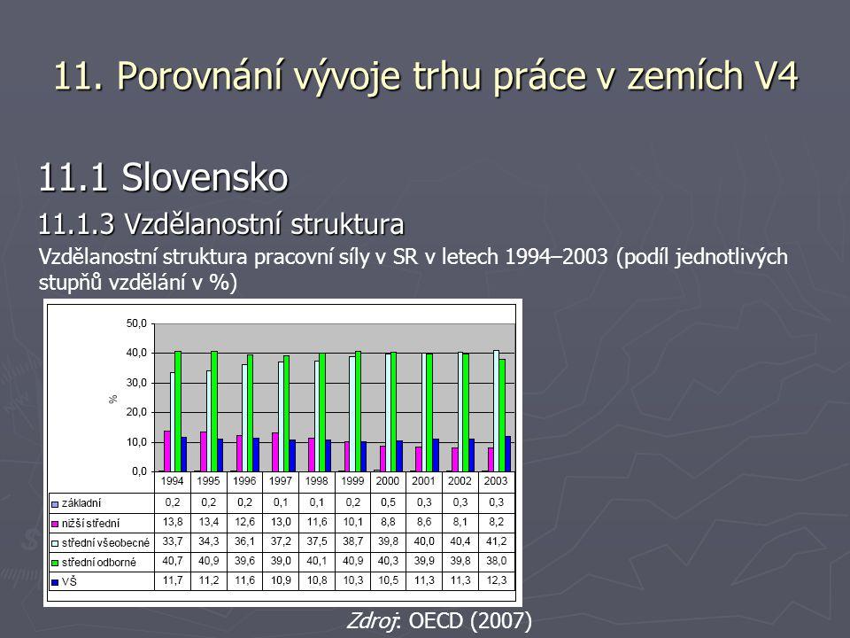 Čistá míra migrace v letech 1990–1992 Zdroj: Cseres-Gergely (2003)