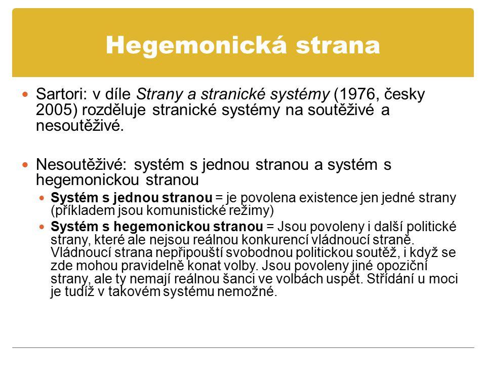 Hegemonická strana Sartori: v díle Strany a stranické systémy (1976, česky 2005) rozděluje stranické systémy na soutěživé a nesoutěživé. Nesoutěživé: