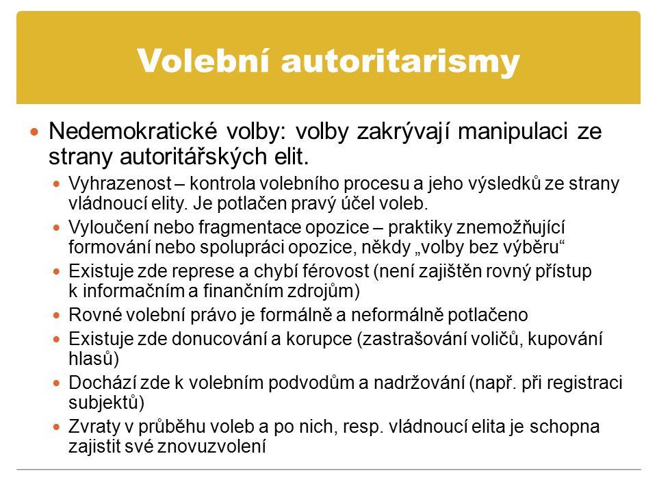 Volební autoritarismy Nedemokratické volby: volby zakrývají manipulaci ze strany autoritářských elit. Vyhrazenost – kontrola volebního procesu a jeho